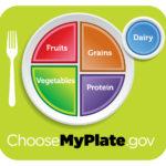 Graphic: choose my plate dot gov logo